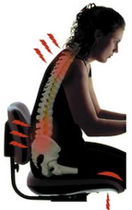Why do office workers get low back pain>