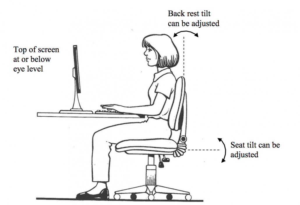 Diagram of an appropriate and ergonomic desk set up to avoid neck and shoulder pain